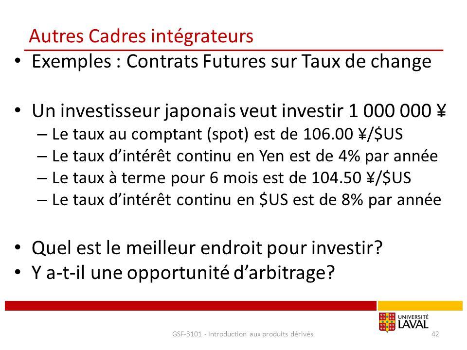 Autres Cadres intégrateurs Exemples : Contrats Futures sur Taux de change Un investisseur japonais veut investir 1 000 000 ¥ – Le taux au comptant (sp