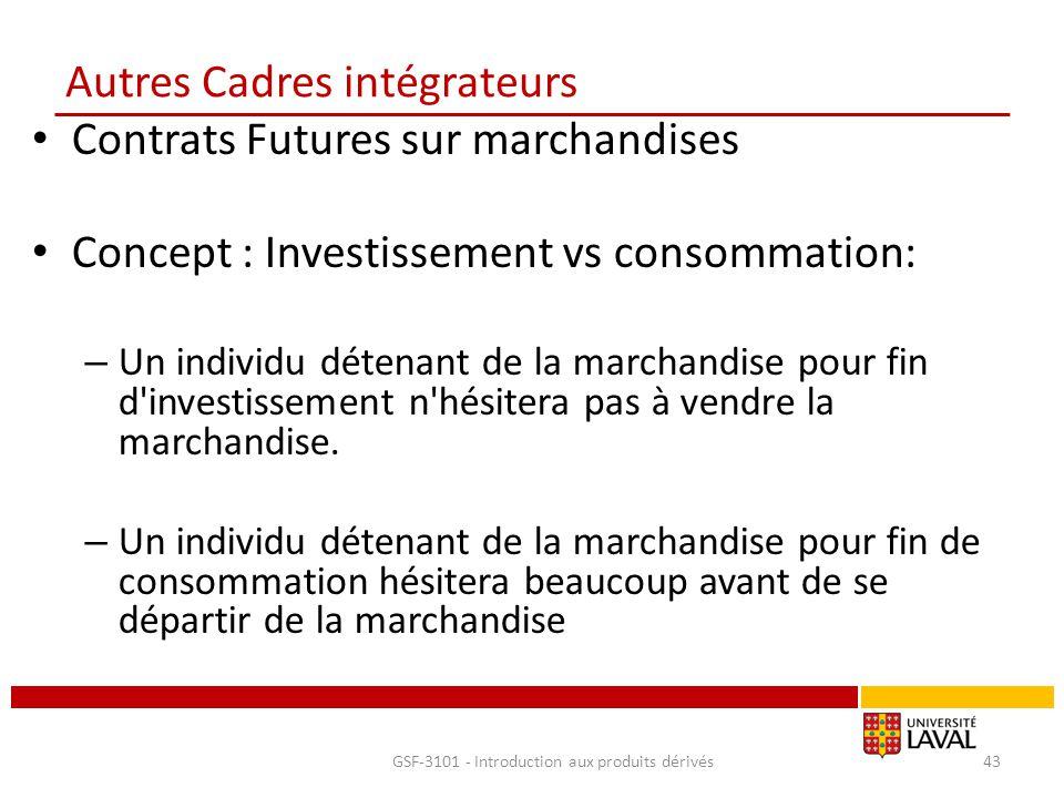 Autres Cadres intégrateurs Contrats Futures sur marchandises Concept : Investissement vs consommation: – Un individu détenant de la marchandise pour f