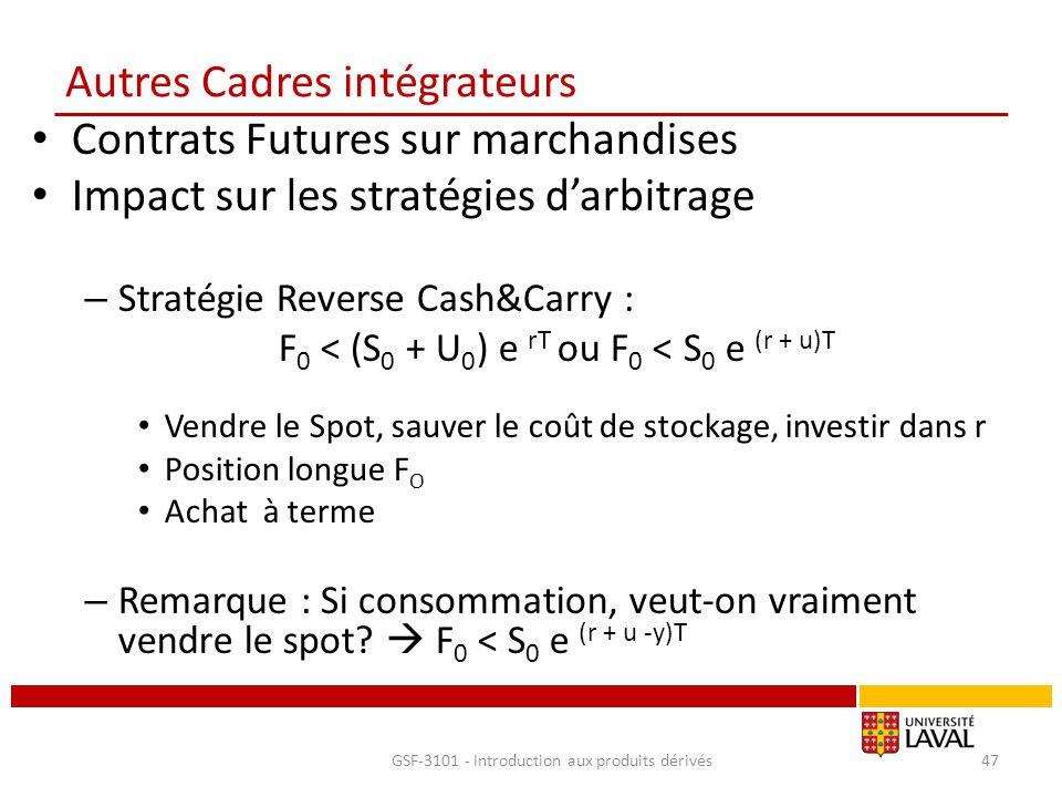 Autres Cadres intégrateurs Contrats Futures sur marchandises Impact sur les stratégies d'arbitrage – Stratégie Reverse Cash&Carry : F 0 < (S 0 + U 0 )