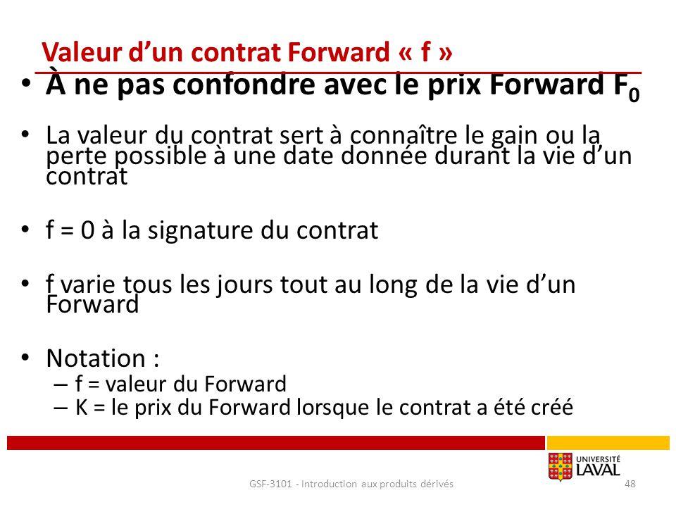 Valeur d'un contrat Forward « f » À ne pas confondre avec le prix Forward F 0 La valeur du contrat sert à connaître le gain ou la perte possible à une