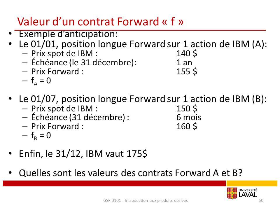 Valeur d'un contrat Forward « f » Exemple d'anticipation: Le 01/01, position longue Forward sur 1 action de IBM (A): – Prix spot de IBM :140 $ – Échéa