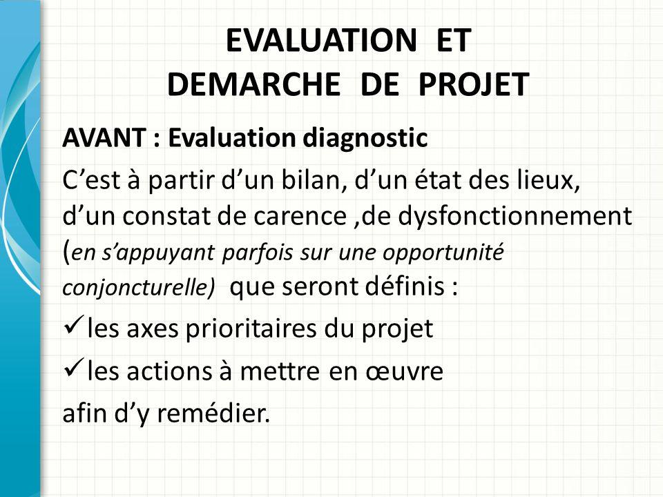EVALUATION ET DEMARCHE DE PROJET AVANT : Evaluation diagnostic C'est à partir d'un bilan, d'un état des lieux, d'un constat de carence,de dysfonctionnement ( en s'appuyant parfois sur une opportunité conjoncturelle) que seront définis : les axes prioritaires du projet les actions à mettre en œuvre afin d'y remédier.