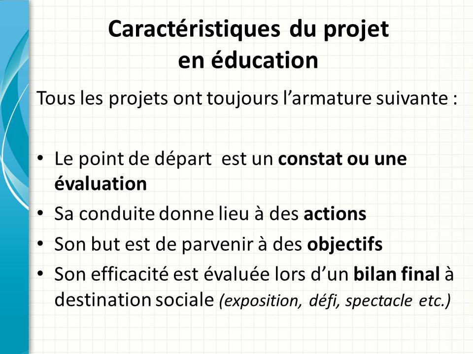 PENDANT : Evaluation durant le processus Tout projet institutionnel (de Zone, Etablissement, d'Ecole, de Classe etc.) doit comporter un échéancier permettant de réaliser des bilans d'étapes afin de pouvoir réguler le fonctionnement du projet.