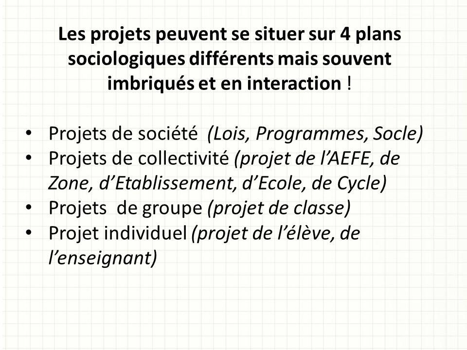Les projets peuvent se situer sur 4 plans sociologiques différents mais souvent imbriqués et en interaction .