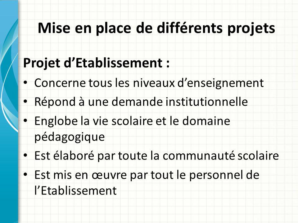 Projet d'Ecole : (à l'étranger) est adossé au Projet d'Etablissement dont il fait partie.