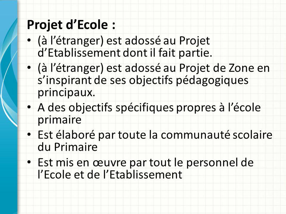 Projet de Cycle : ( à l'étranger) est adossé au projet de Zone, d'Etablissement et d'Ecole.
