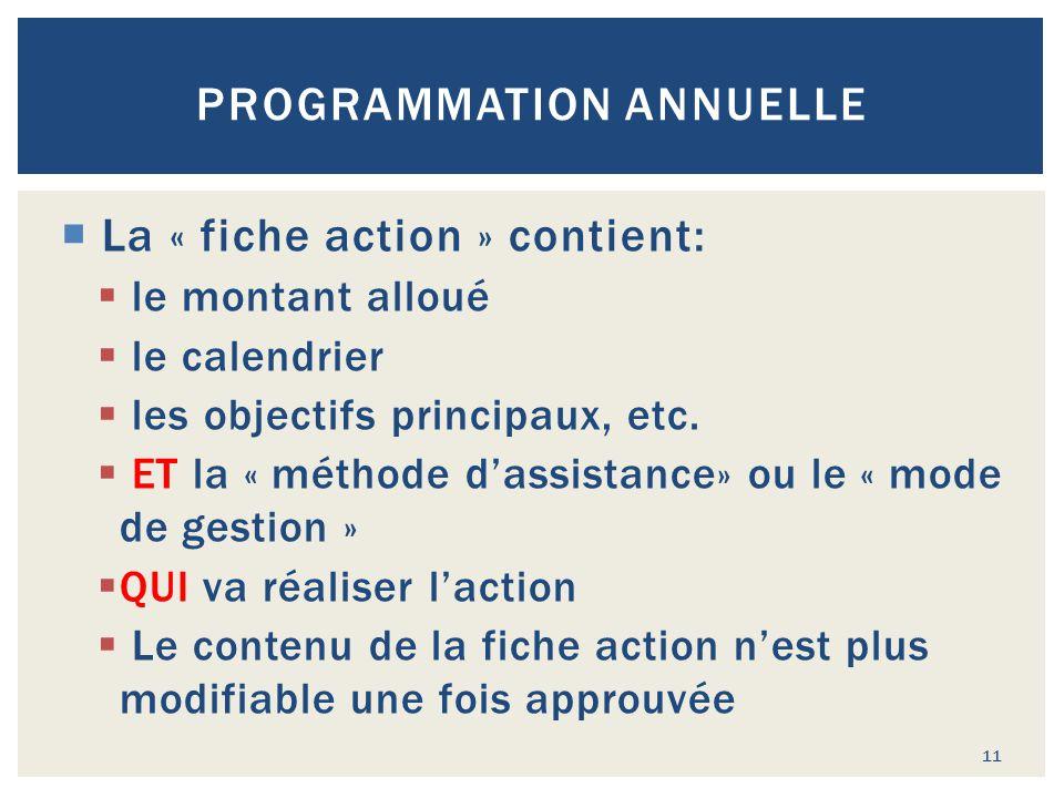 PROGRAMMATION ANNUELLE  La « fiche action » contient:  le montant alloué  le calendrier  les objectifs principaux, etc.  ET la « méthode d'assist