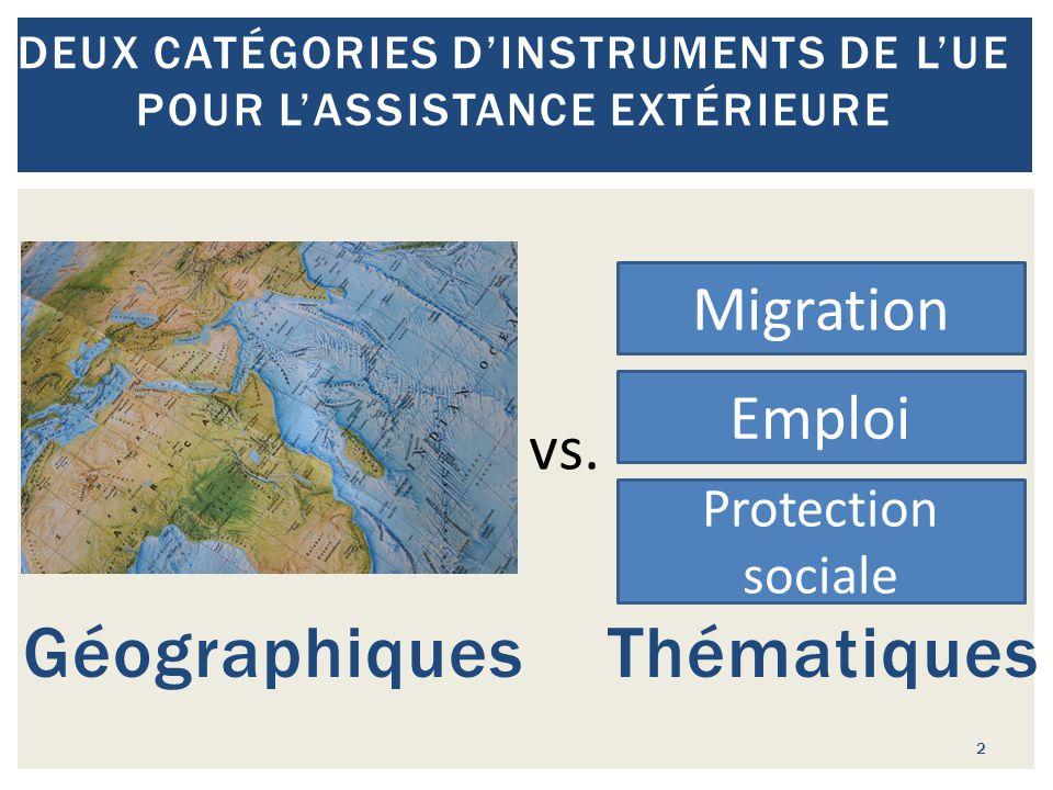 INSTRUMENTS GÉOGRAPHIQUES  applicables à certain(e)s régions/pays  Par ex.