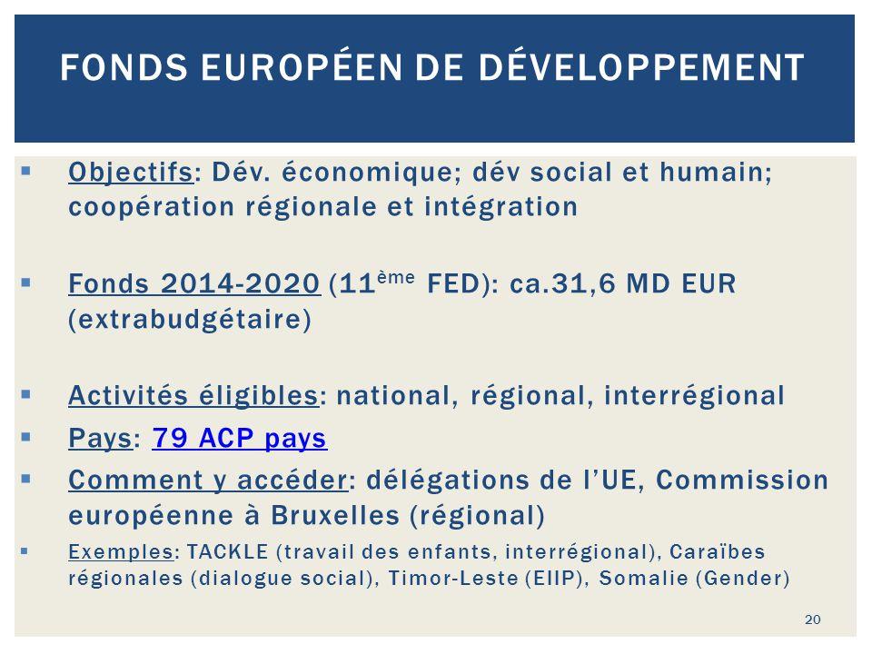 20 FONDS EUROPÉEN DE DÉVELOPPEMENT  Objectifs: Dév. économique; dév social et humain; coopération régionale et intégration  Fonds 2014-2020 (11 ème