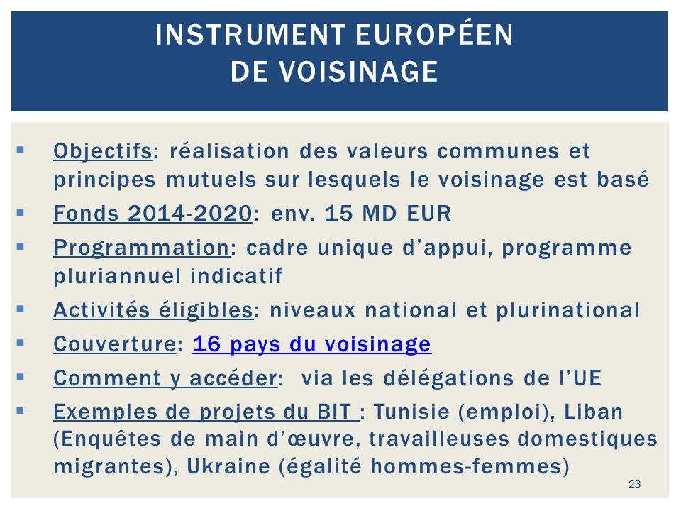  Objectifs: réalisation des valeurs communes et principes mutuels sur lesquels le voisinage est basé  Fonds 2014-2020: env. 15 MD EUR  Programmatio