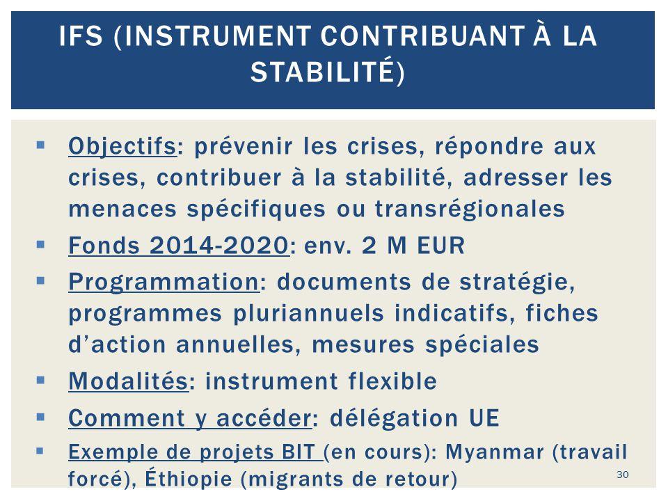  Objectifs: prévenir les crises, répondre aux crises, contribuer à la stabilité, adresser les menaces spécifiques ou transrégionales  Fonds 2014-202