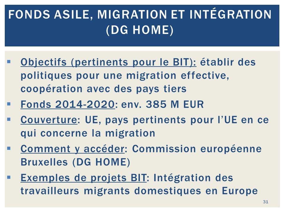 31 FONDS ASILE, MIGRATION ET INTÉGRATION (DG HOME)  Objectifs (pertinents pour le BIT): établir des politiques pour une migration effective, coopérat