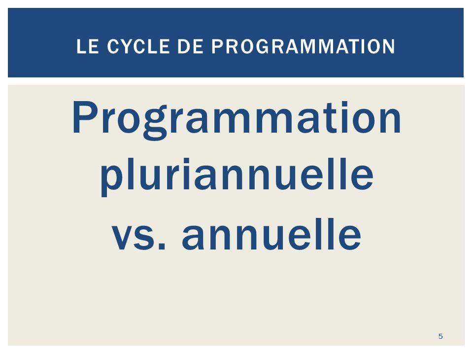 LE CYCLE DE PROGRAMMATION Programmation pluriannuelle vs. annuelle 5