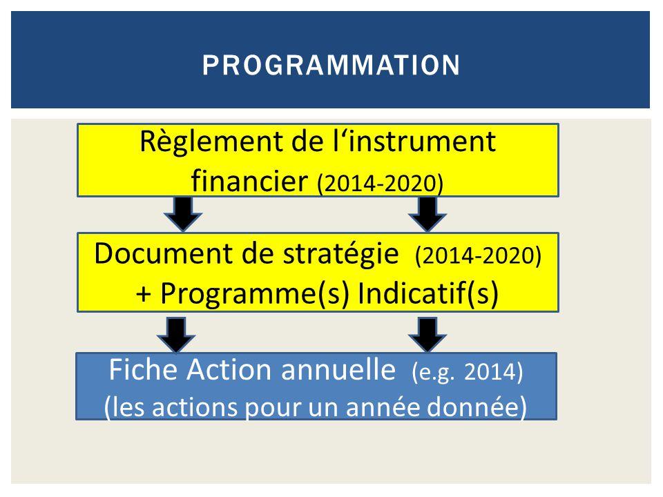 27 PROGRAMME PANAFRICAIN (ICD-THÉMATIQUE)  Objectif: appuyer la coopération dans le cadre de la stratégie UE-Afrique  Fonds 2014-2020: env.