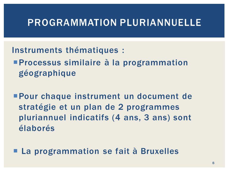 PROGRAMMATION PLURIANNUELLE Instruments thématiques :  Processus similaire à la programmation géographique  Pour chaque instrument un document de st
