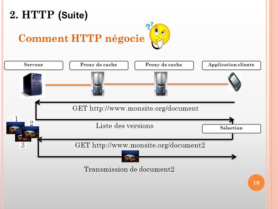 2. HTTP ( Suite ) Comment HTTP négocie Application clienteProxy de cache Serveur Sélection 1 2 3 GET http://www.monsite.org/document Liste des version