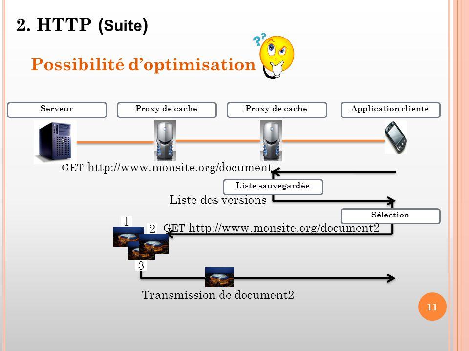 2. HTTP ( Suite ) Possibilité d'optimisation Application clienteProxy de cache Serveur Sélection 1 2 3 GET http://www.monsite.org/document Liste des v