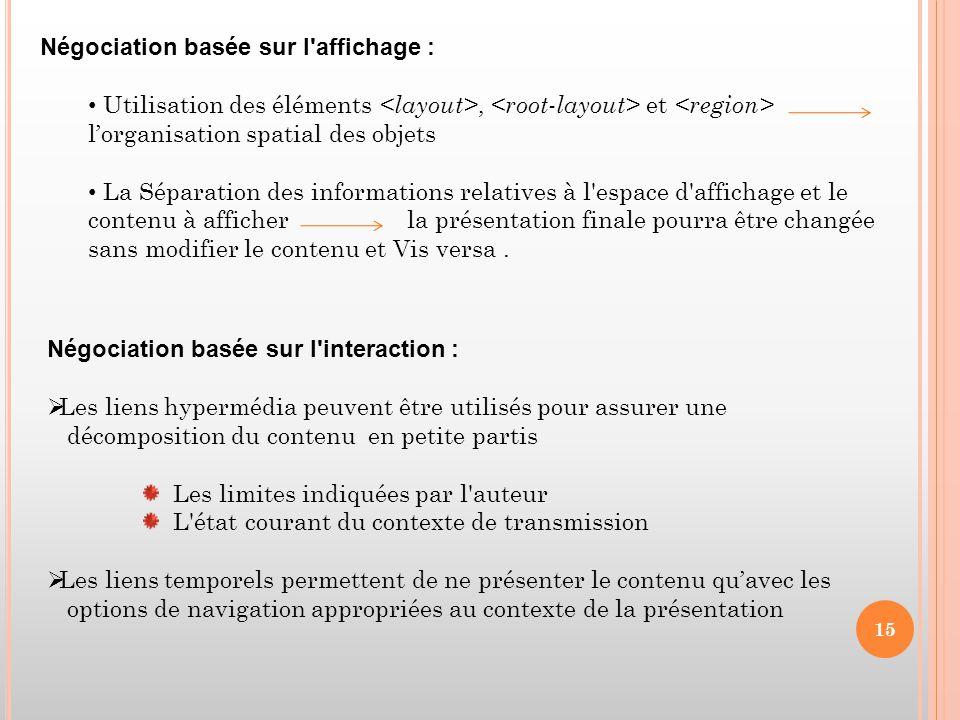 Négociation basée sur l'affichage : Utilisation des éléments, et l'organisation spatial des objets La Séparation des informations relatives à l'espace
