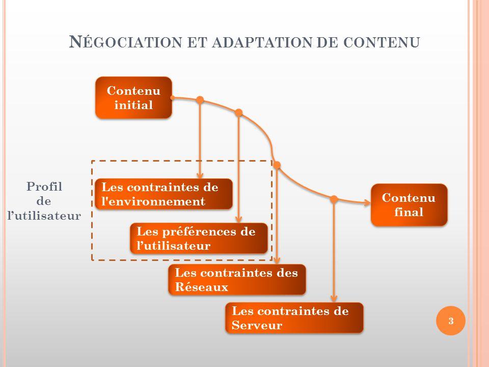 Classification de la négociation La négociation à la demande : Le processus d adaptation est invoqué lors de la réception de la requête de l application cliente.