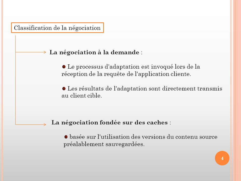 Classification de la négociation La négociation à la demande : Le processus d'adaptation est invoqué lors de la réception de la requête de l'applicati