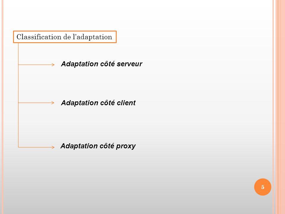Classification de l'adaptation Adaptation côté serveur Adaptation côté client Adaptation côté proxy 5