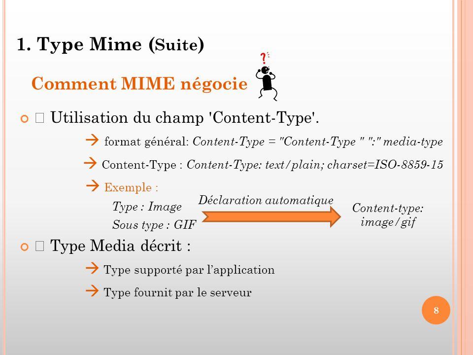 1. Type Mime ( Suite ) Comment MIME négocie • Utilisation du champ 'Content-Type'.  format général: Content-Type =