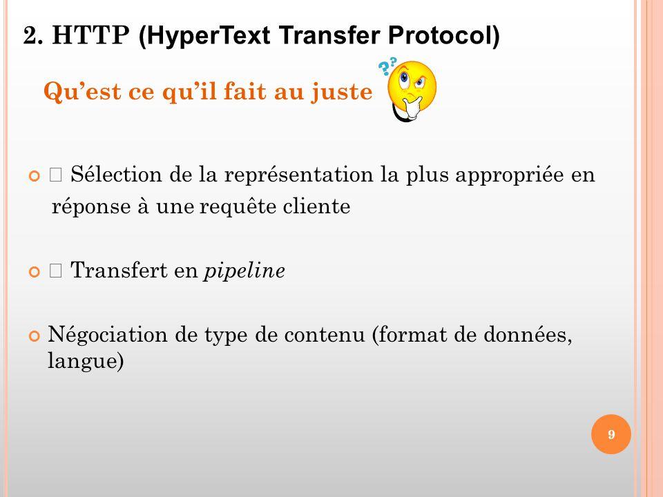 2. HTTP (HyperText Transfer Protocol) Qu'est ce qu'il fait au juste • Sélection de la représentation la plus appropriée en réponse à une requête clien