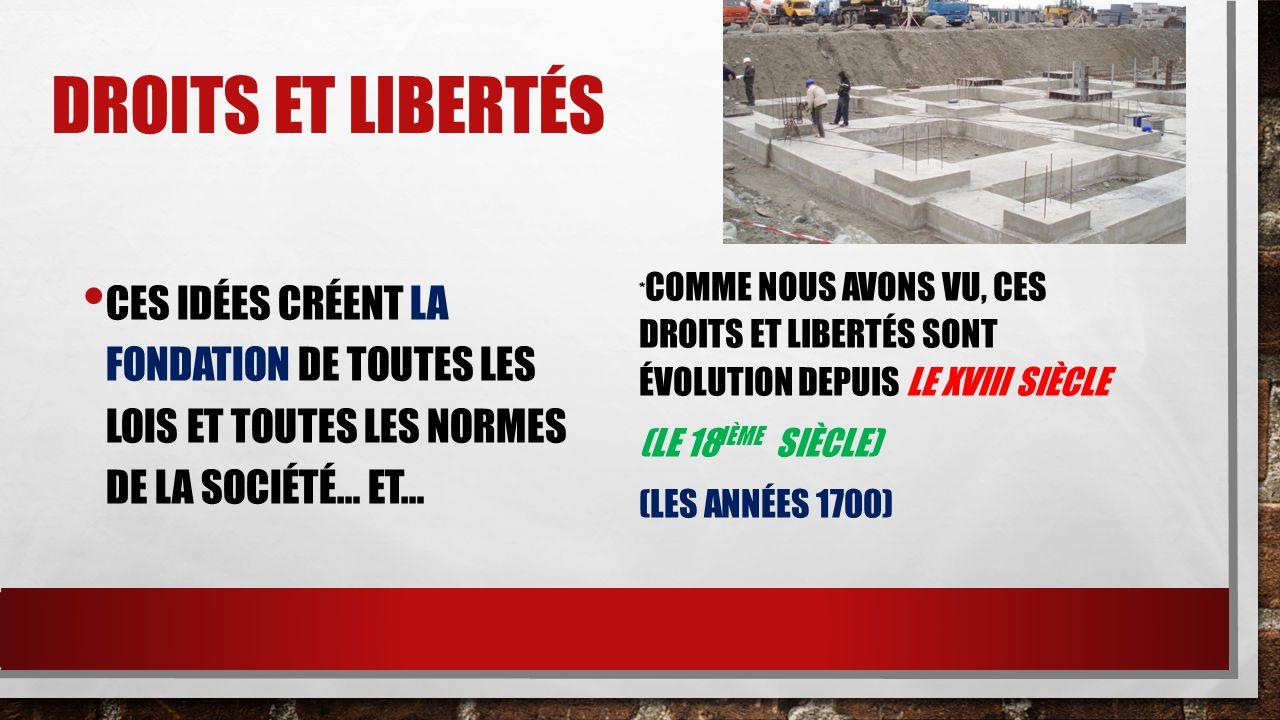 DANS LE 18 E SIÈCLE… DES DROITS CIVIQUES … COMME….