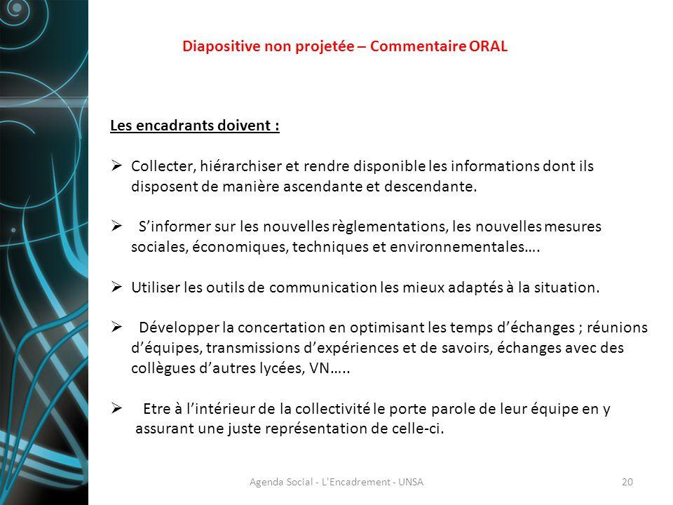 Diapositive non projetée – Commentaire ORAL Les encadrants doivent :  Collecter, hiérarchiser et rendre disponible les informations dont ils disposen
