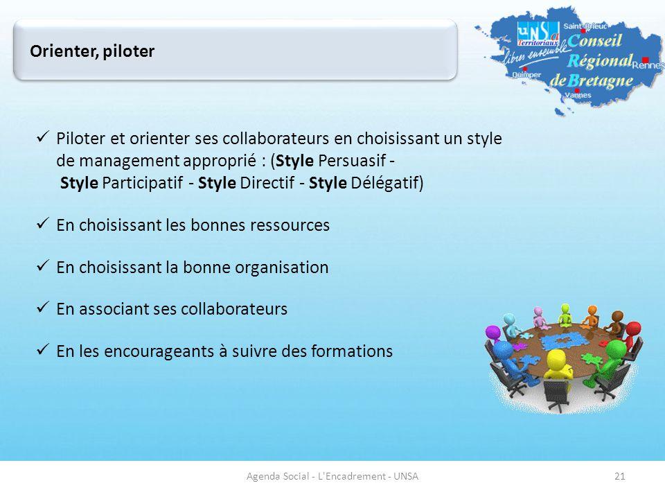 Piloter et orienter ses collaborateurs en choisissant un style de management approprié : (Style Persuasif - Style Participatif - Style Directif - Styl