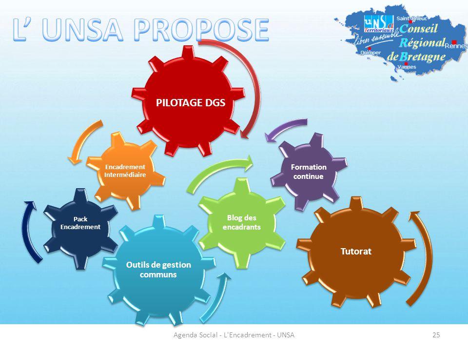 Agenda Social - L Encadrement - UNSA25 Outils de gestion communs Pack Encadrement Encadrement Intermédiaire Tutorat Blog des encadrants Formation continue PILOTAGE DGS