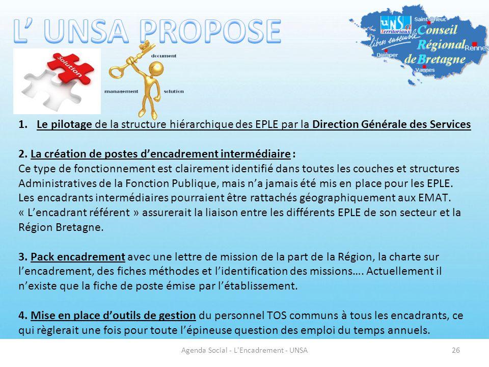 Agenda Social - L Encadrement - UNSA26 1.Le pilotage de la structure hiérarchique des EPLE par la Direction Générale des Services 2.