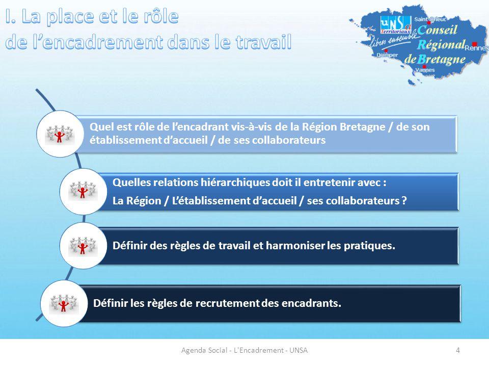 Quel est rôle de l'encadrant vis-à-vis de la Région Bretagne / de son établissement d'accueil / de ses collaborateurs Quelles relations hiérarchiques doit il entretenir avec : La Région / L'établissement d'accueil / ses collaborateurs .