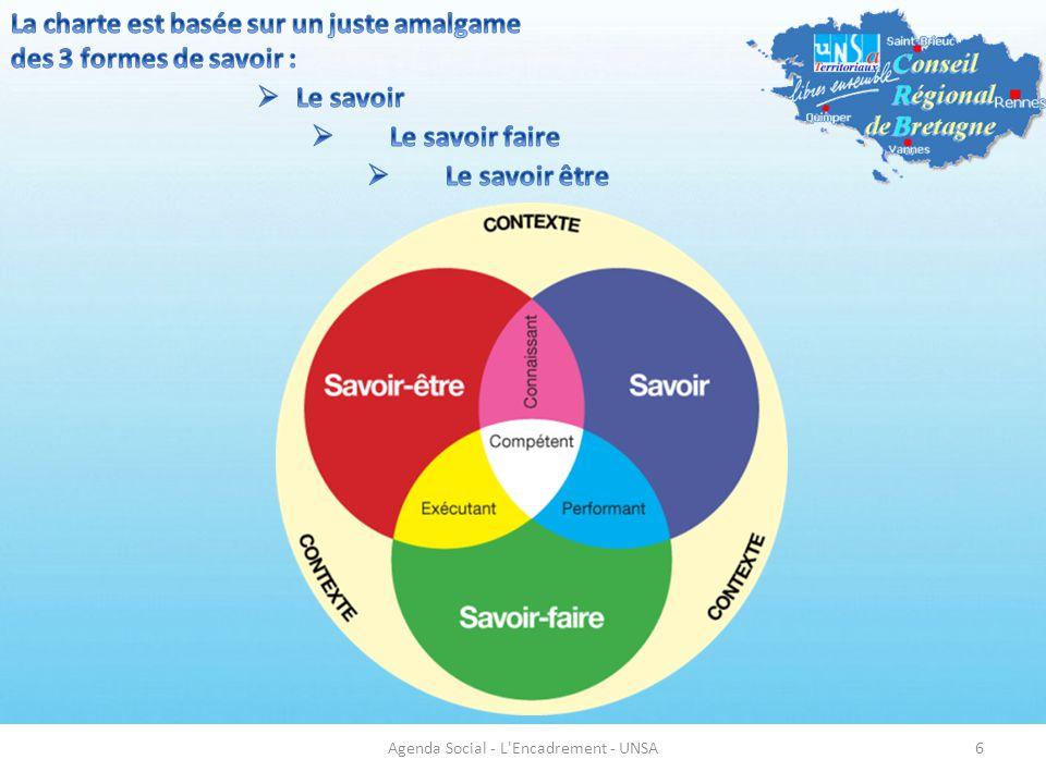 Agenda Social - L'Encadrement - UNSA6