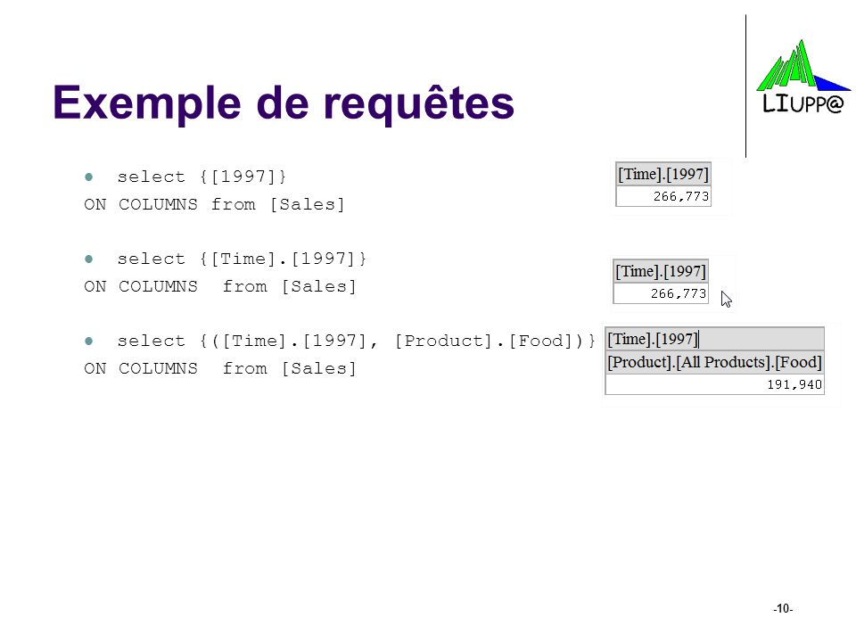 Exemple de requêtes select {[1997]} ON COLUMNS from [Sales] select {[Time].[1997]} ON COLUMNS from [Sales] select {([Time].[1997], [Product].[Food])}