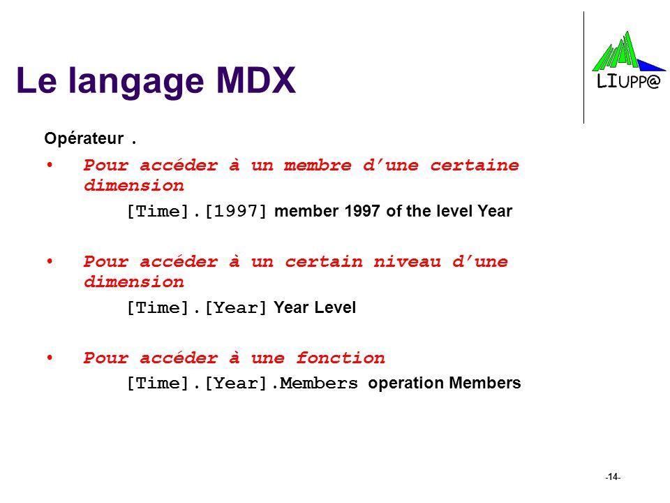-14- Le langage MDX Opérateur. Pour accéder à un membre d'une certaine dimension [Time].[1997] member 1997 of the level Year Pour accéder à un certain