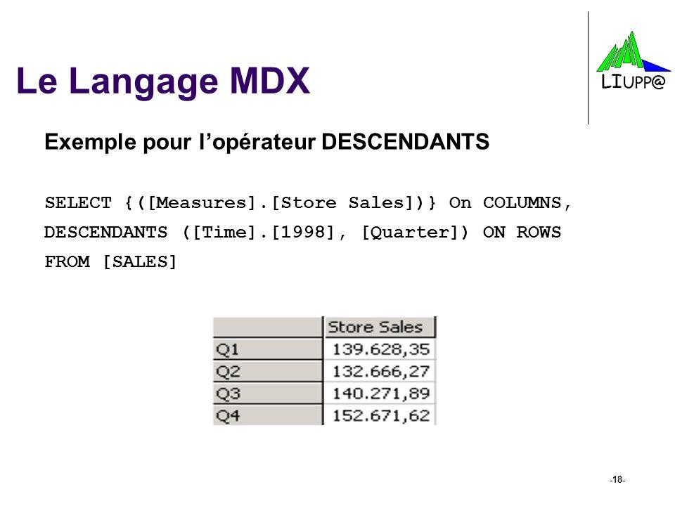 -18- Le Langage MDX Exemple pour l'opérateur DESCENDANTS SELECT {([Measures].[Store Sales])} On COLUMNS, DESCENDANTS ([Time].[1998], [Quarter]) ON ROW