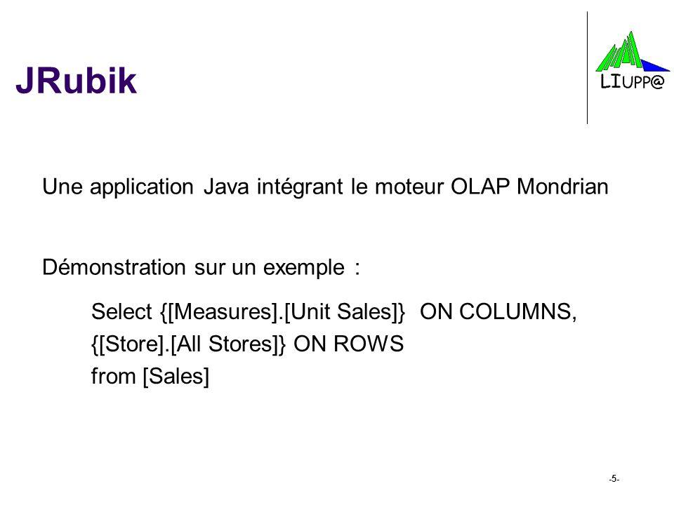 JRubik -5- Une application Java intégrant le moteur OLAP Mondrian Démonstration sur un exemple : Select {[Measures].[Unit Sales]} ON COLUMNS, {[Store]
