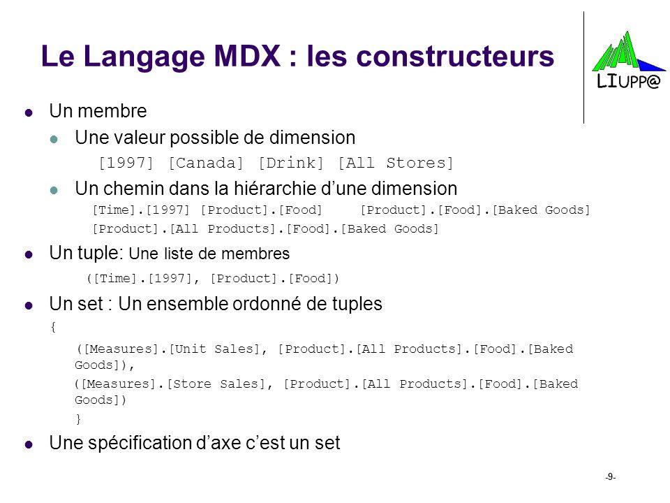Exemple de requêtes select {[1997]} ON COLUMNS from [Sales] select {[Time].[1997]} ON COLUMNS from [Sales] select {([Time].[1997], [Product].[Food])} ON COLUMNS from [Sales] -10-