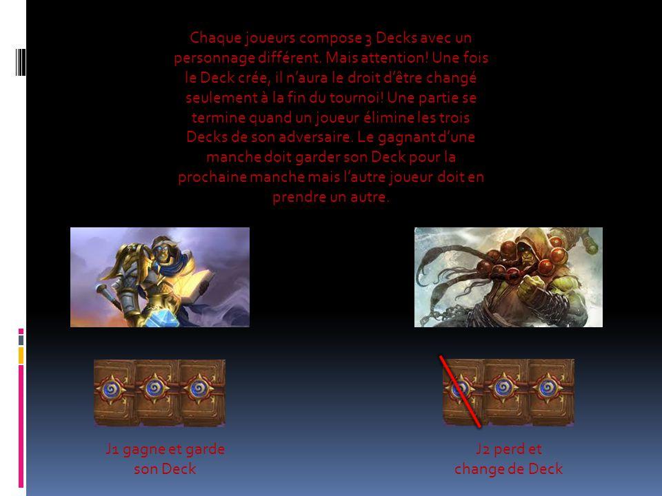 Chaque joueurs compose 3 Decks avec un personnage différent.