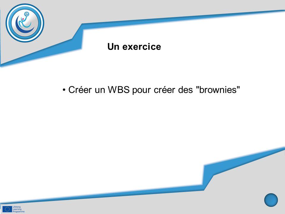 Un exercice Créer un WBS pour créer des