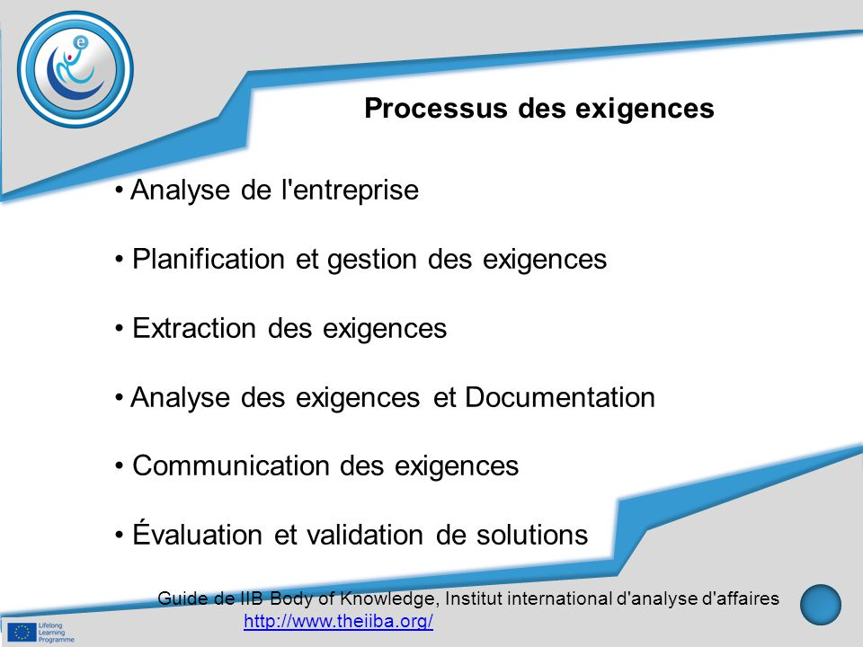 Processus des exigences Analyse de l'entreprise Planification et gestion des exigences Extraction des exigences Analyse des exigences et Documentation