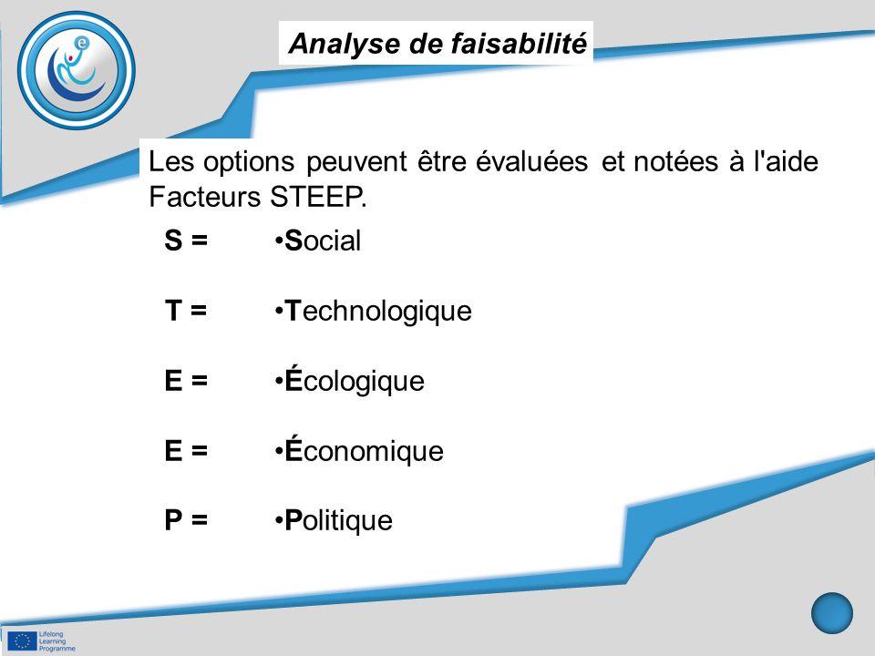 Analyse de faisabilité Les options peuvent être évaluées et notées à l'aide Facteurs STEEP. Social Technologique Écologique Économique Politique S = T