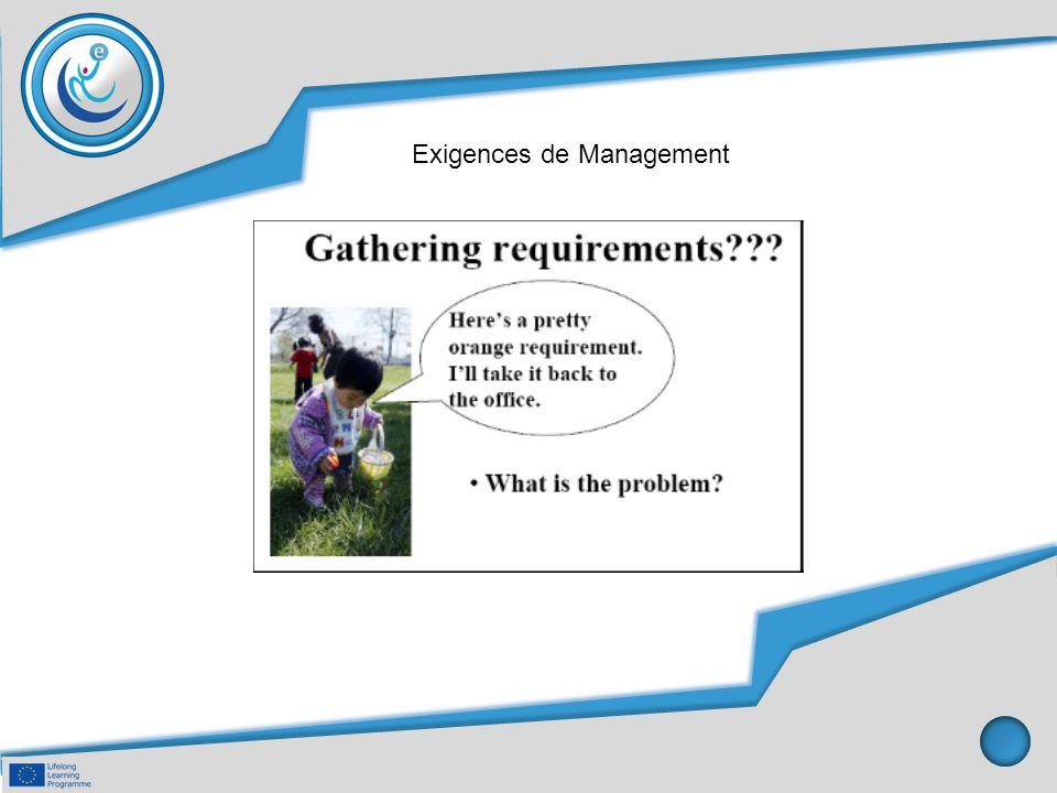 La gestion du changement Toute partie prenante de peut soumettre les types de questions suivantes au système de contrôle des changements: - Les demandes d exigences de changements (ajouts, suppressions, modifications, reports) dans le logiciel en cours de développement - les rapports de problèmes dans la production actuelle - les demandes d améliorations dans les systèmes de production actuels - les demandes de nouveaux projets de développement