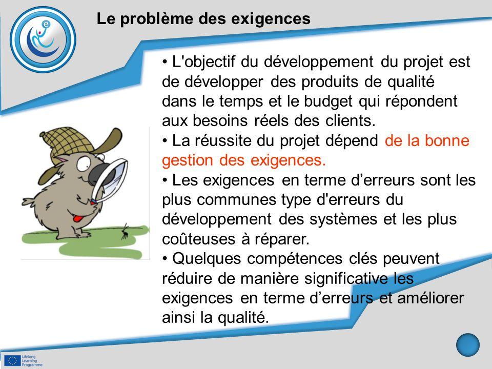 Le problème des exigences L'objectif du développement du projet est de développer des produits de qualité dans  le temps et le budget qui répondent
