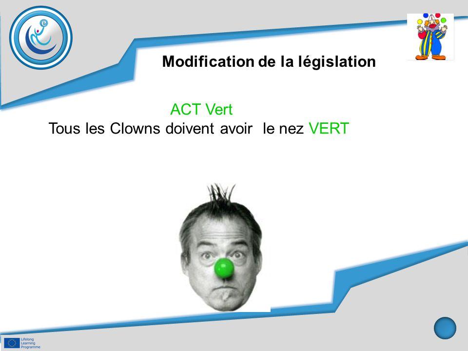 Modification de la législation ACT Vert Tous les Clowns doivent avoir le nez VERT