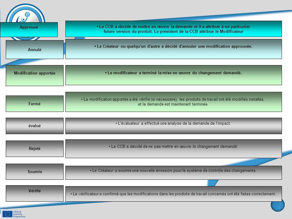 Approuvé Annulé Modification apportée La CCB a décidé de mettre en œuvre la demande et il a attribué à un particulier future version du produit. Le pr
