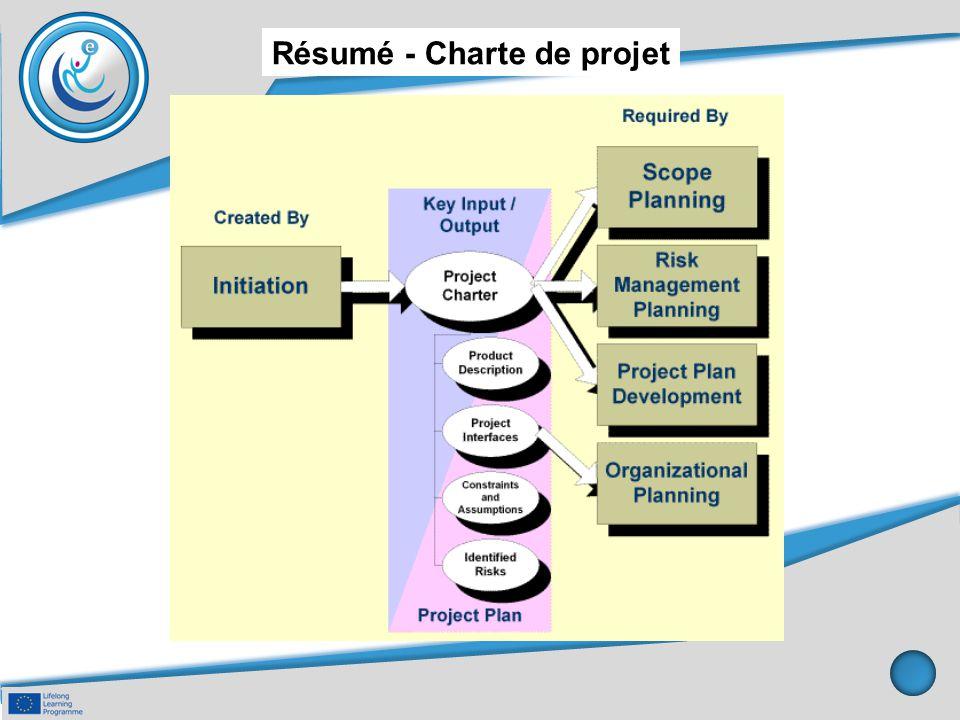 Résumé - Charte de projet