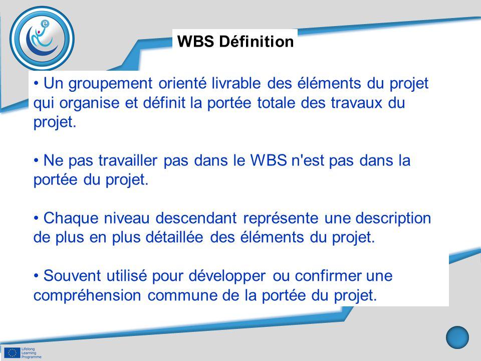 WBS Définition Un groupement orienté livrable des éléments du projet qui organise et définit la portée totale des travaux du projet. Ne pas travailler