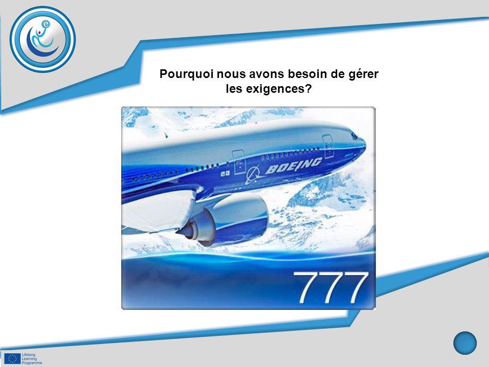 Questions les plus fréquentes Le boeing 777 doit satisfaire les exigences 300000 Les questions sont les suivantes: - Quels membres de l équipe de projet sont responsables de la vitesse du vent exigence (N ° 278), et lesquels sont autorisés à la modifier ou la supprimer.
